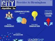 Get competitive advantage with our business consultant in Birmingham