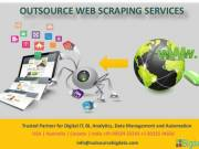 Outsource Web Data Scraping Services