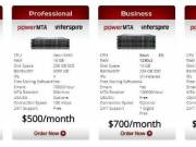 Email marketing solution: SMTP mass mail servers, VPS servers for...